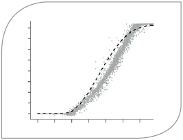 illustration_relative_puwer_curve_epsiline
